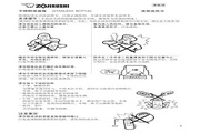 象印 SF-CC18锈钢保温旅行壶 使用说明书