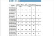 中颐ZYB(S)5-018P-4变频器使用说明书