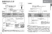 Panasonic TZ-DCH100录像机 使用说明书