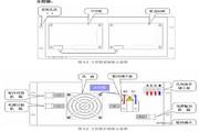 JIU SHEN JS-C12型灯泵浦脉冲激光电源使用说明书