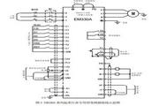 正弦电气EM330A-220-3A变频器用户手册