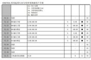 正弦电气EM330A-090-3A变频器用户手册