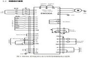 正弦电气EM330A-030-3A变频器用户手册