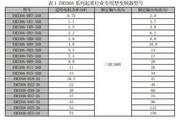 正弦电气EM330A-022-3A变频器用户手册
