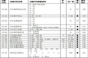 正弦电气EM300A-200-3A全能矢量控制变频器说明书