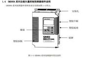 正弦电气EM300A-110-3A全能矢量控制变频器说明书