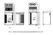 正弦电气EM300A-045-3A全能矢量控制变频器说明书