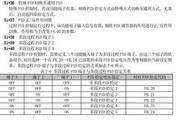 正弦电气EM300A-030-3A全能矢量控制变频器说明书