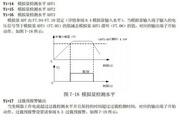 正弦电气EM300A-022-3A全能矢量控制变频器说明书
