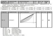 正弦电气EM300A-018-3A全能矢量控制变频器说明书