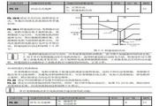 正弦电气EM300A-015-3AB全能矢量控制变频器说明书