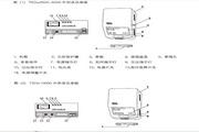 三科TSD-2000伺服式交流稳压器使用说明书