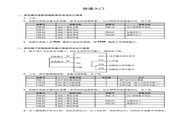 海浦蒙特 HD30-2T5P5G矢量控制变频器 用户手册