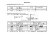 海浦蒙特 HD30-2D1P5G矢量控制变频器 用户手册