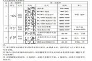 威胜PD1081/1V型单相电子式多功能电能表使用说明书