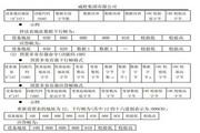 威胜PD1056/1G型单相电子式多功能电能表使用说明书