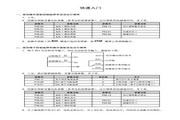 海浦蒙特 HD20-2D1P5G多功能变频器 用户手册