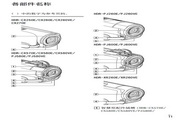 索尼 HDR-CX270E数码摄相机 使用说明书