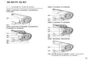 索尼 HDR-CX580E数码摄相机 使用说明书