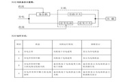 金恒EU-2K220AP电力专用不间断电源使用说明书