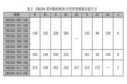 正弦电气EM320A-011-3AB变频器用户手册