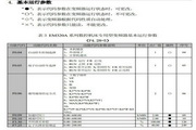 正弦电气EM320A-9R0-3AB变频器用户手册