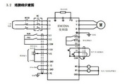 正弦电气EM320A-4R0-3AB变频器用户手册