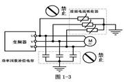 CM2000E-G1850-4T型变频器说明书