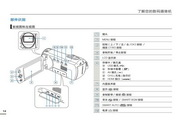 三星 HMX-F800SP摄像机 使用说明书