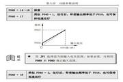 CM2000E-G0370-4T型变频器说明书