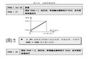 CM2000E-G0300-4T型变频器说明书