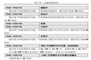 CM2000E-P0300-4T型变频器说明书