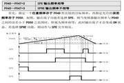 CM2000E-P0055C-4T型变频器说明书