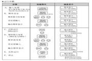 中源动力ZY-G800E-4.0K-3B型变频器使用说明书