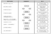 中源动力ZY-G800E-3.7K-3B型变频器使用说明书
