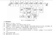 飞翔FX22020-2智能高频开关电源模块说明书