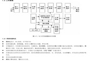FX22010-2智能高频开关电源模块说明书