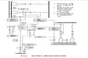 RCS-978JS型变压器成套保护装置使用说明书