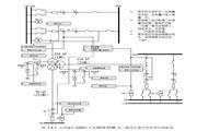 RCS-978E-SX型变压器成套保护装置使用说明书