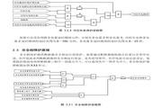RCS-974AU型变压器非电量及辅助保护装置使用说明书