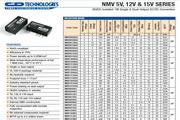 C&D西恩迪NMV12V模块电源说明书