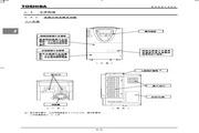 东芝 VFAS1-4400KPC变频器 用户手册