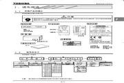 东芝 VFAS1-4200KPC变频器 用户手册