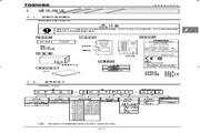 东芝 VFAS1-4370PL变频器 用户手册