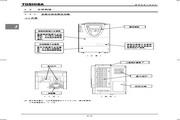 东芝 VFAS1-4007PL变频器 用户手册