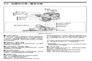 索尼 PDW-530OM型数码相机 使用说明书