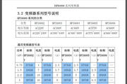 索肯和平HPI6005T-022GB型变频器使用说明书