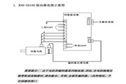KND KND-SD100全数字交流伺服器说明书