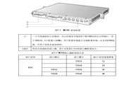 New Rock MX100-AG VoIP语音网关用户手册