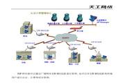天工网络 LW-8011LH无线局域网网桥用户手册